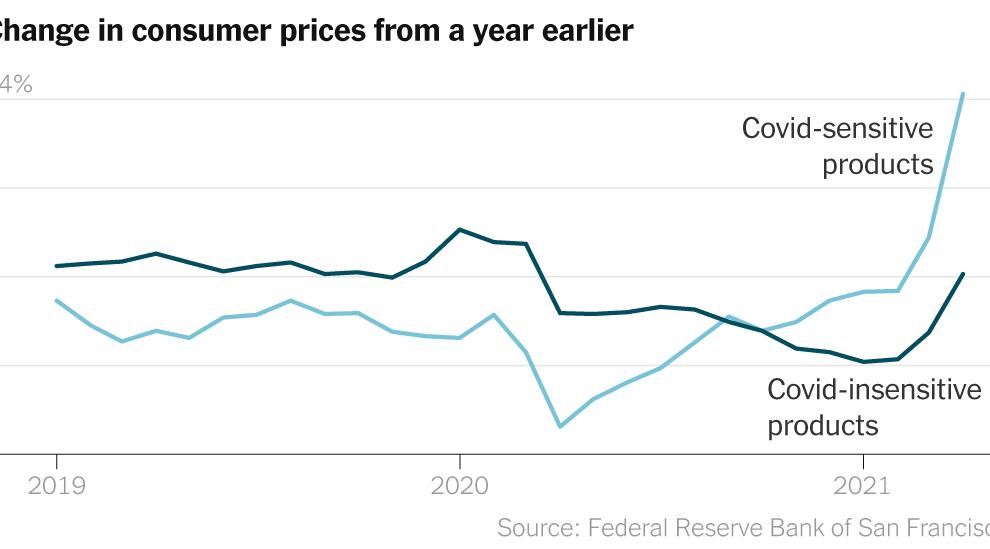Aquí hay 5 formas de seguir la recuperación económica de EE. UU.