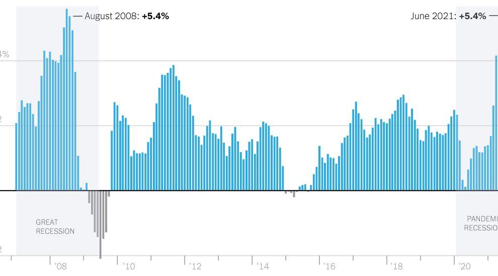 La inflación subió en junio con el IPC en 5,4 por ciento